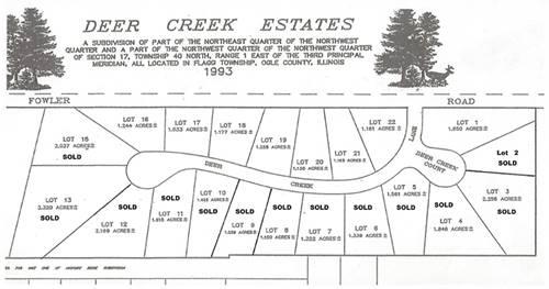 10226 E Deer Creek, Rochelle, IL 61068