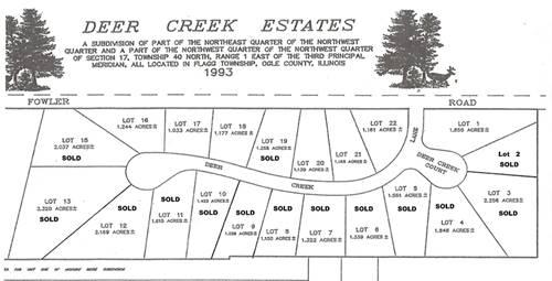 10258 E Deer Creek, Rochelle, IL 61068
