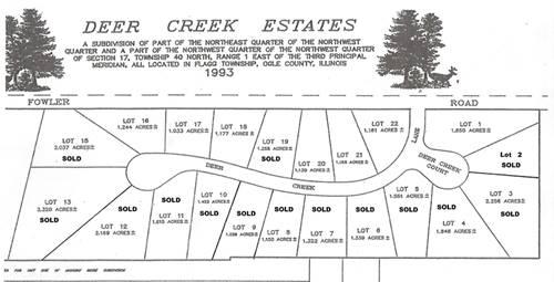 10463 E Deer Creek, Rochelle, IL 61068