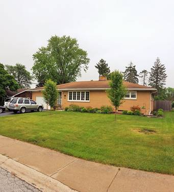 853 Mackler, Chicago Heights, IL 60411