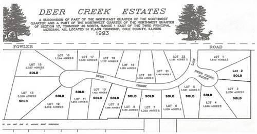 10294 E Deer Creek, Rochelle, IL 61068